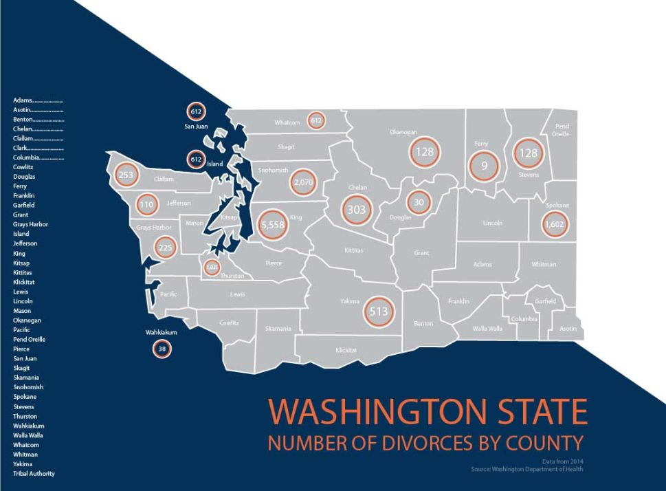 washington state divorce rates per county