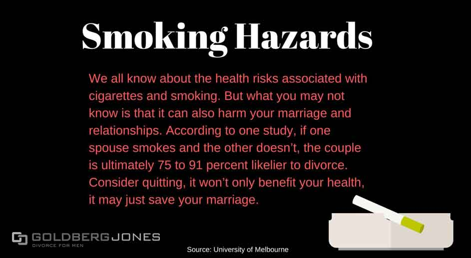 smoking affects divorce