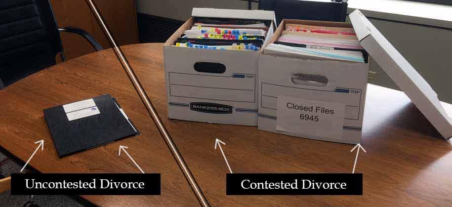 paperwork comparison of types of divorce